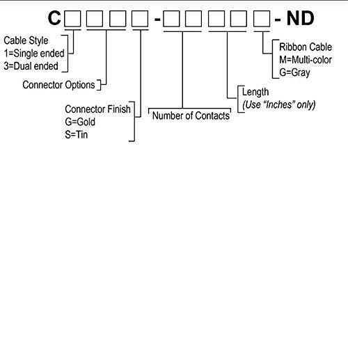 IDC CABLE CSC26G//AE26G//CCE26G C3AEG-2606G Pack of 10
