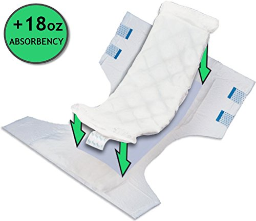 Large Adult Diaper Booster Pad Liner Inserts with Adhesive (15.75Lx4.25W) - Extra Absorbent Diaper Doubler Locks in Moisture Throughout The Day or Night with +18oz Absorbency (25 Count) by BrightCare