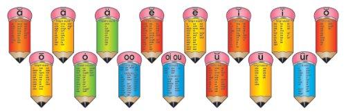 phonic-pencils-long-and-short-vowels-bulletin-board-set