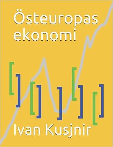 Östeuropas ekonomi