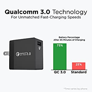 PowerBear USB Charger [18W] Qualcomm 3.0 Fast Charger, USB Wall Charger, Fast Charger, Android Charger for Samsung, LG, HTC, iPhone & More with Cable – Black [24 Month Warranty]