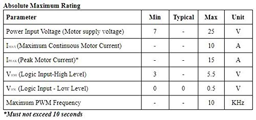 Speed Controller 7v-30v Cytron 10A Bi-directional DC Motor Driver Shield for Arduino peak 15A