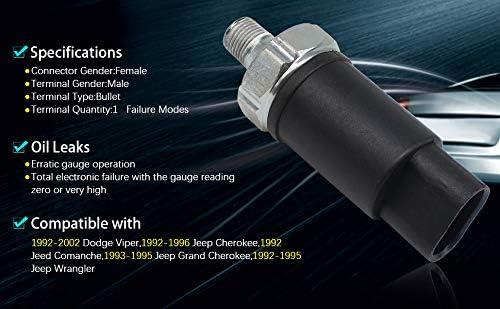 Oil Pressure Gauge Sensor Sender Switch 56031003 For Dodge Dakota Jeep Cherokee