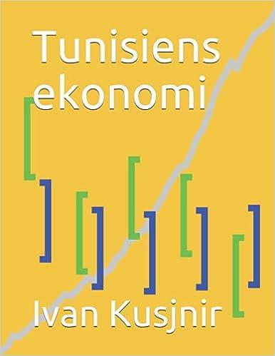 Tunisiens ekonomi