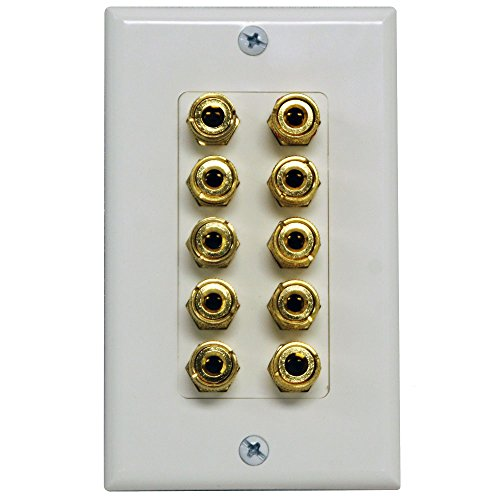 Brass No Connector Mount 3/4 (Five Channel Speaker Wall Plate 24K Gold Plated)