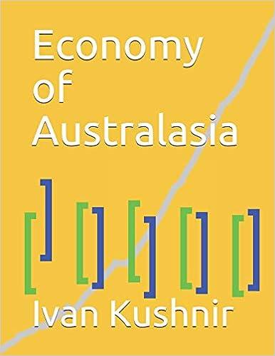 Economy of Australasia