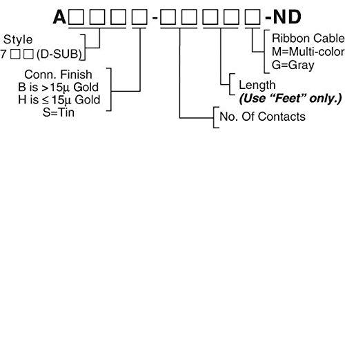 Pack of 1 A7NNB-1510G CABLE D-SUB-AMN15B//AE15G//AMN15B