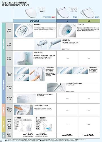 TOTO 温水洗浄便座 ウォシュレットS1 TCF6542 #NG2 ホワイトグレー (プロ向け・取付工具なし)
