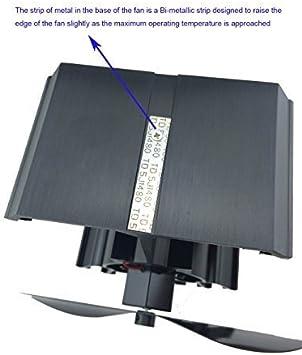 Ventilador de la estufa de leña de 2 cuchillas con calefacción por calor - Ventilador silencioso de Eco con aproximadamente 120CFM Menos ruido(Dorado): Amazon.es: Bricolaje y herramientas