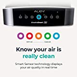 Alen Air Purifier
