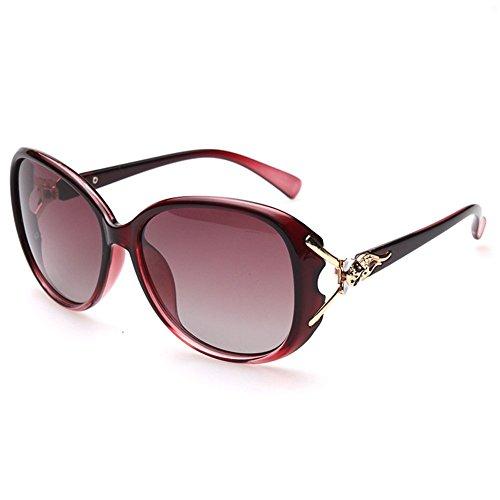 WITERY UV400 Sunglasses For Women - Premium Mirrored Lens Oversized Frame Polarized Round - Eyeglass Frames Hottest