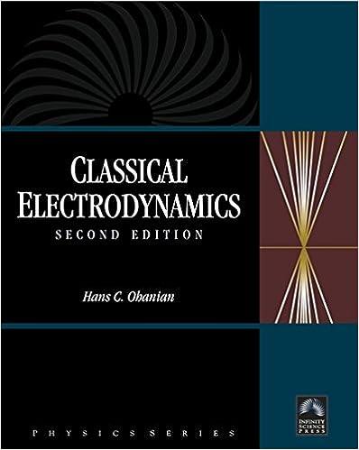 Classical Electrodynamics (Physics)