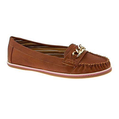 Sandales Footwear Femme Compensées Marron London 6fHaxq