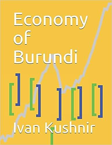 Economy of Burundi