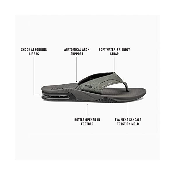 67fb2f7f7347 Reef Fanning Mens Sandals