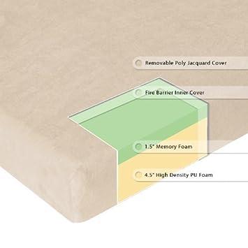 Apagado Master 15,24 cm con Parte Superior Lisa colchón de Espuma con Efecto Memoria terapéuticos, Doble de Zinus, Inc: Amazon.es: Hogar