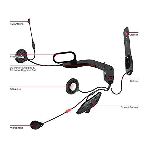 SENA 10U Motorcycle Bluetooth Communication System with Handlebar Remote for Shoei GT-Air Helmets, 10U-SH-01