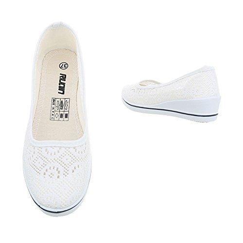 Ital-Design Slipper Damenschuhe Keilabsatz/Wedge Keilabsatz Halbschuhe Weiß A11