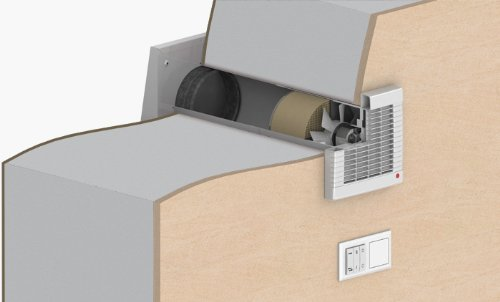Dezentrale Wohnraumluftung Zum Nachrusten Mit Warmeruckgewinnung