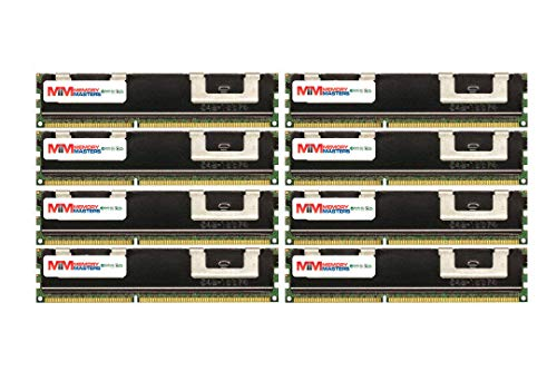 MemoryMasters 16GB (8X2GB) Certified Memory for IBM System X x3450 DDR2 667MHz PC2-5300 Fully Buffered 39M5789