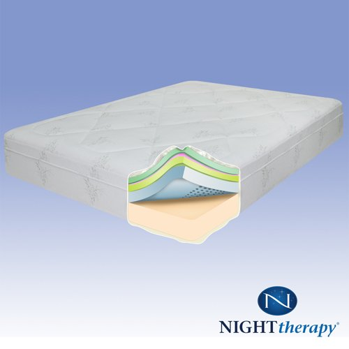 12' Mattress (Night Therapy 12'' Therapeutic Pressure Relief Memory Foam Mattress - Full - FREE SHIPPING To Contiguous 48 States!!!)