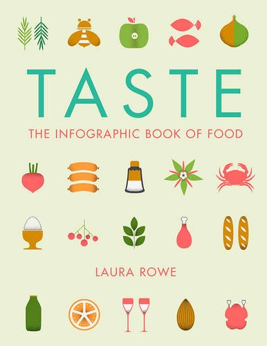 Taste-The-Infographic-Book-of-Food