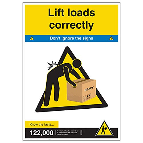 Poster VSafety Don't Ignore – Lift Loads Correctly A2, 420 x 594 mm