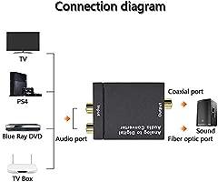 Ozvavzk Analógico a Digital Audio Conversor,Análogo Estéreo R/L RCA Entrada Optical Toslink Salida Audio Converter con Óptico Cable.