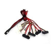 Mini SAS SFF-8087 x 4 Fan Out to 4 SAS 29 Pin Female with SATA Power