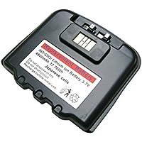 Intermec CN3 / CN4 Replacement Battery