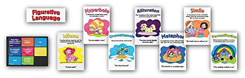 Eureka Classroom Supplies Figurative Language Bulletin Board Set and Classroom Decoration, 8 pcs