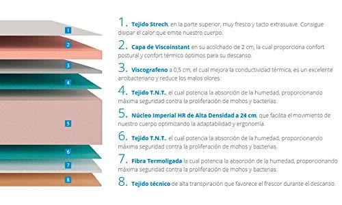 Colchón Viscografeno Imperial Deluxe 30cm Todas las Medidas (90x190): Amazon.es: Hogar