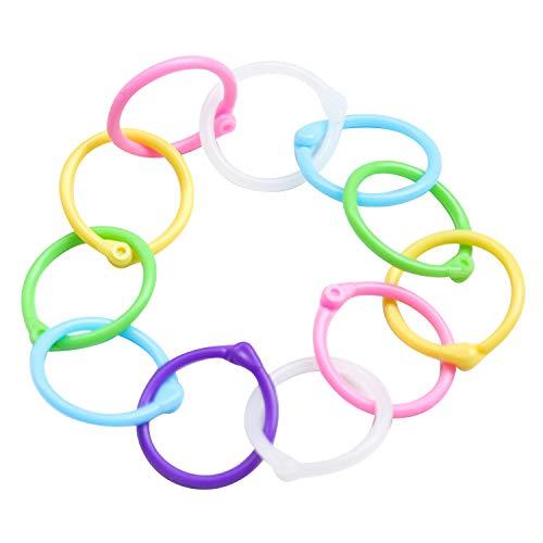 Best Paper Rings