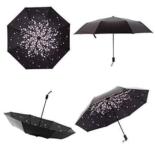 b24bf8a884a3 Amazon.com: KXDAR Compact Folding Travel Sun Umbrella UV Block Black ...