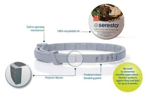 Large Product Image of Bayer Seresto Flea and Tick Collar for Dogs, 8 Month Protection for Large Dogs 2 Pack W/HotSpot Pets Travel Bowl