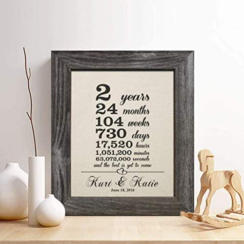 Amazon Wedding Registry Delivery: Amazon.com: Personalized 2nd Cotton Anniversary Gift For