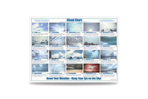 Cloud Chart Laminated