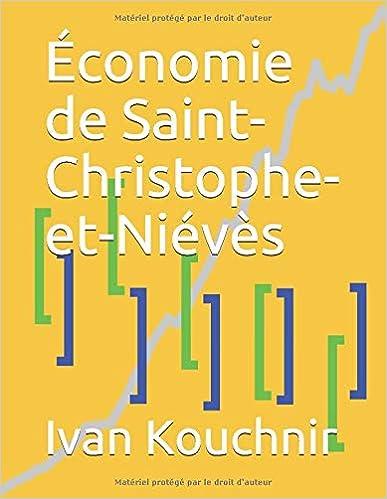Économie de Saint-Christophe-et-Niévès