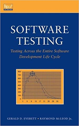 Software Testing Across Entire Development