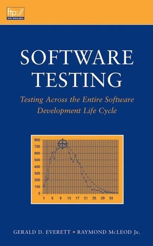 Software Testing: