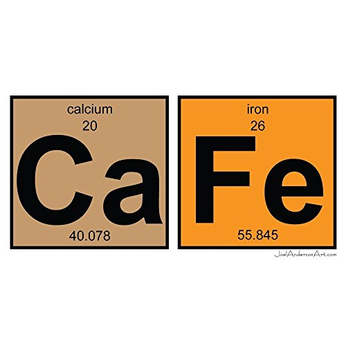 CaFe art tile print of periodic table elements