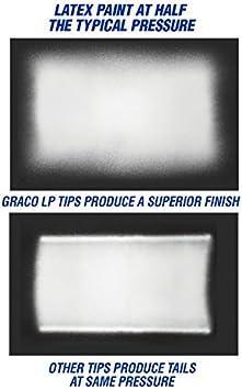 Graco LP RAC X A/érosol de Peinture Basse Pression