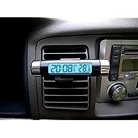 Termómetros para coche