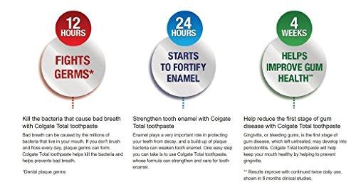 Colgate Toothpaste ANTI CAVITY ANTI GINGIVITIS ANTI PLAQUE