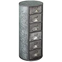 Hekman Furniture 27695 Round Metal Chest
