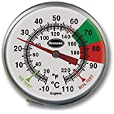 Stainless Steel Milk and Coffee Thermometer (175mm stem)