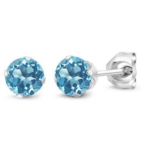 0.66 Ct Round 4mm Swiss Blue Topaz 925 Sterling Silver Stud Earrings