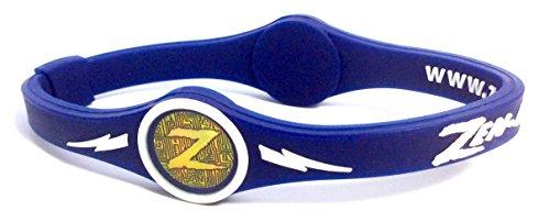 Zen ergy Technologies LLC ZEN ERGY Balance