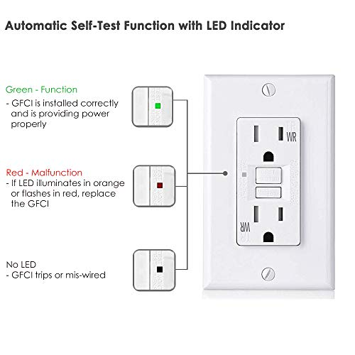 [6 Pack] BESTTEN 15A WR GFCI Outlet, Slim Outdoor Weather Resistant GFI, Tamper Resistant Receptacle with LED Indicator & Decor Wall Plate, TR Ground Fault Circuit Interrupter, UL Listed, White, USG5 by BESTTEN (Image #3)