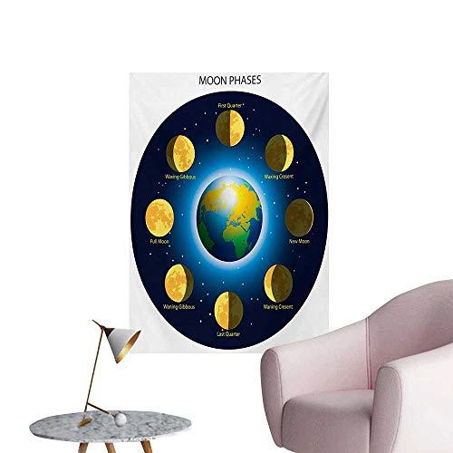 Anzhutwelve Educational Wallpaper Circular Frame Showing Basic Phases of Moon Calendar Cosmos UniverseBlue Indigo Mustard W24 xL36 Wall Poster ()